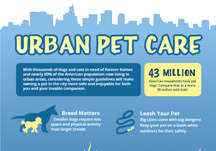 Urban Pet Care